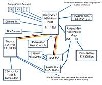 Name: SW Wiring Diagram.jpg
