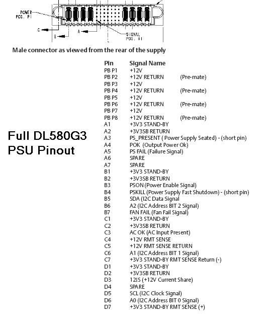 a3881869 97 DL580 G3 PSU Pinout dps 600pb builds hints, tips and build plans page 38 rc groups Basic Electrical Wiring Diagrams at arjmand.co