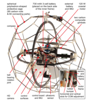 Name: gimball drone.png Views: 147 Size: 332.6 KB Description: Gimball Drone