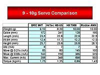 Name: Servo Amps Comp.jpg Views: 139 Size: 152.6 KB Description:
