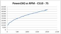 Name: CS10 - 7S.png Views: 69 Size: 31.0 KB Description: