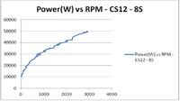 Name: CS12 - 8S.png Views: 70 Size: 29.0 KB Description:
