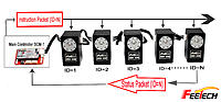 Name: SM80 daisy chain link .jpg Views: 118 Size: 868.3 KB Description: