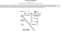 Name: Basic Directions to flying site.png Views: 278 Size: 215.6 KB Description: Directions from Riverside Radio Control Club Website.