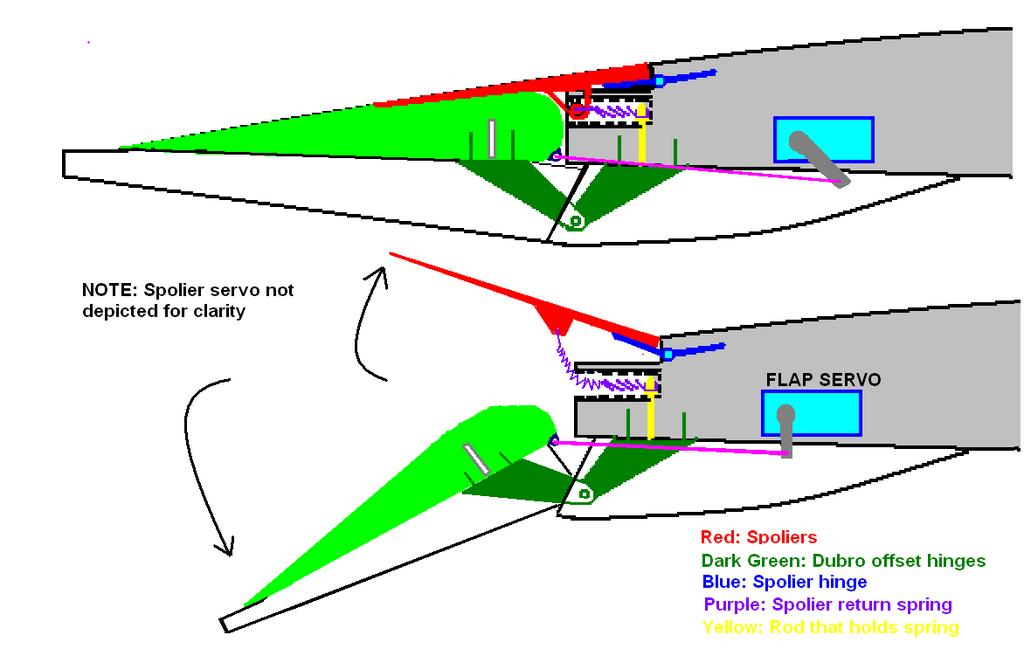 wiring diagram for an airplane wiring diagrams for