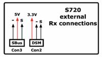 Name: S720 Connections.png Views: 1 Size: 90.6 KB Description: