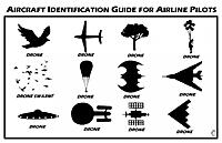 Name: Aircraft Identification Chart.jpg