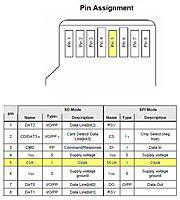 Name: MicroSD-Pins.jpg Views: 920 Size: 125.0 KB Description: