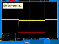 Name: Castle 10A-0.66ohm load_tn2.png Views: 68 Size: 14.7 KB Description: Yellow trace is BEC output voltage, red trace is load switching signal. Transients at the edges are due to the fast switching time of the test platform FET and not an artifact of the BEC.