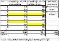 Name: 20121107-CNC Neos height.jpg Views: 268 Size: 54.5 KB Description: