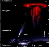 Name: Upperatmoslight1.jpg