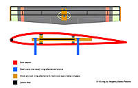 Name: wing_construction.jpg