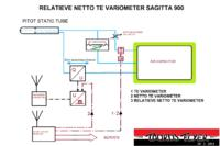 Name: TE RELATIEVE NETTO TE variometer.jpg Views: 79 Size: 110.4 KB Description: Variometer Sagitta 900 E