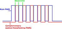 Name: activeFW.jpg Views: 2492 Size: 42.2 KB Description: