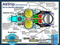 Name: AirShip%20Web%20Hybrid%20Fuel-to-Electric%20Powertrain1.jpg