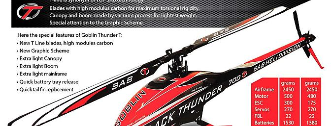 "SAB Goblin Black Thunder T 700 Class Helicopter ""Never So Light"""