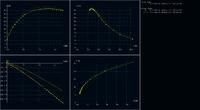 Name: 2 meter Bleed graphs.png Views: 140 Size: 41.5 KB Description: From XFLR5 v6.04 Beta