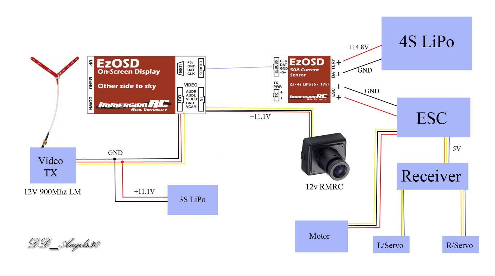 Attachment Browser  Final Fpv Diagram Jpg By Dd Angels30