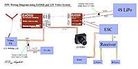 Name: Final FPV Diagram.jpg Views: 635 Size: 117.8 KB Description: