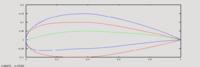 Name: airfoil example.png Views: 185 Size: 6.1 KB Description: