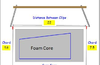 There is a FREE Foam Wing Cutter calculator for MS Excel that ensures when the core is cut that the leading and trailing edges are entered/exited at the exact same time.  This is critical for airfoil accuracy on tapered wings.
