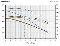 Name: T and P vs V.jpg
