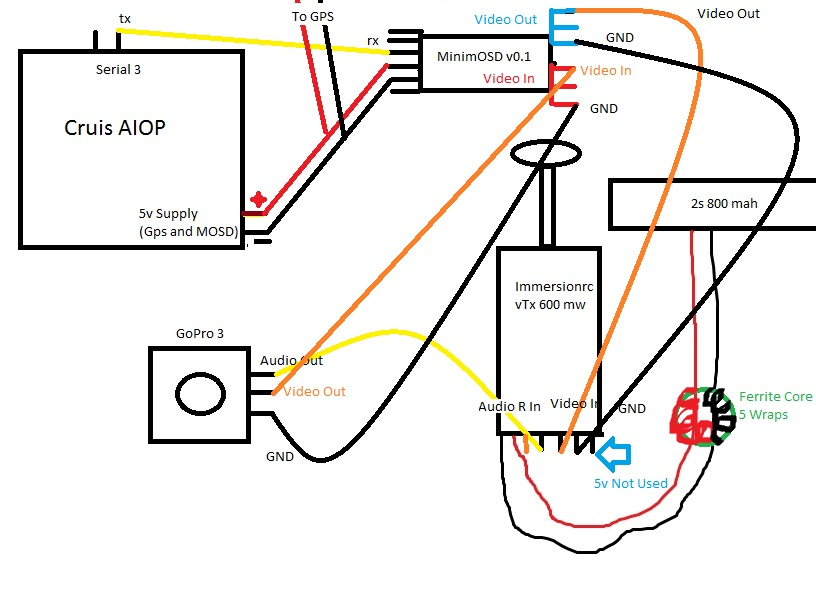 Rc Helicopter Wiring Diagram A on