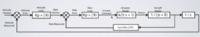 Name: Schermafbeelding 2011-10-13 om 15.26.16.png Views: 133454 Size: 32.3 KB Description: PId control loop
