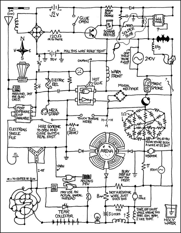 motorcycle wiring diagram explained motorcycle basic motorcycle wiring diagram solidfonts on motorcycle wiring diagram explained