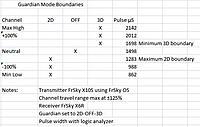 Name: Mode Boundaries.JPG Views: 15 Size: 42.9 KB Description: