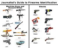 Name: media-guide-firearms.jpg Views: 140 Size: 168.5 KB Description: