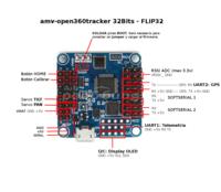 Name: flip32-montaje-1400x1218-10.png Views: 141 Size: 445.9 KB Description: