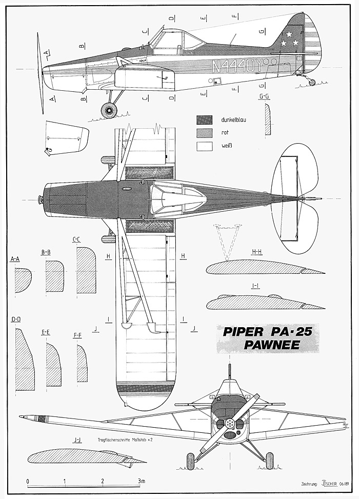 Ag planes as subjects on