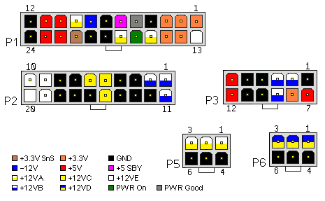 Colorful Atx Power Supply Pin Out Ideas - Schematic Diagram Series ...