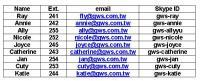 Name: sales contact.jpg Views: 304 Size: 55.1 KB Description: