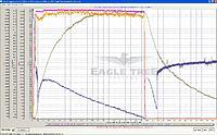 Name: JM1 65lbs thrust at 7200 watts 36x20 prop.jpg Views: 441 Size: 295.2 KB Description: