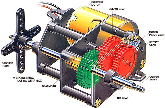 Attachment Browser High Power Gear Box By