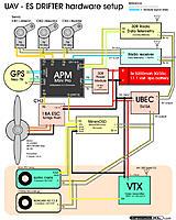 Name: tb_drifter_apmminipro_uavsetup.jpg Views: 171 Size: 180.6 KB Description: Arduplane/APM wiring.