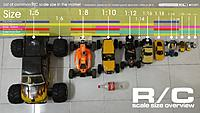 Name: rc_scale_faq2.jpg Views: 14 Size: 450.5 KB Description: R/C scale size chart
