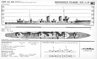 Name: IJN DD Minekaze.jpg Views: 7 Size: 255.2 KB Description: I used this as the reference.  This is an early version without any AA gun upgrades