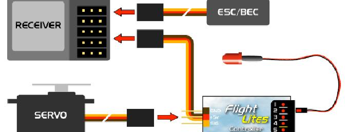 Fancy Complete Rc Plane Wiring Diagram Elaboration - Electrical ...