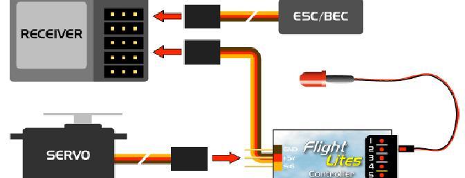rc wiring diagram automotive wiring diagram library u2022 rh seigokanengland co uk  rc car receiver wiring diagram