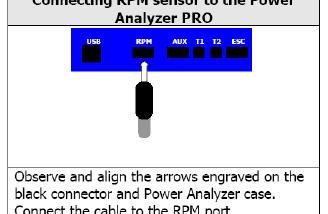The RPM sensor connection port.