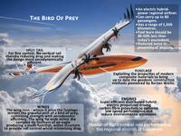 Name: Bird of Prey 2.png Views: 16 Size: 1.64 MB Description: