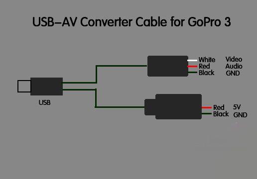 usb to rca cable wiring diagram - efcaviation com | 360