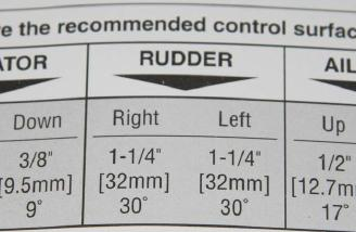 The chart from the Instructions recommending the control surface throws.
