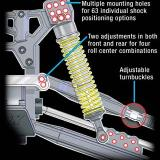Shock Mount adjustable suspension.
