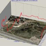 3D your way around the flying field in a post flight download from the FDR.