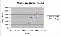Name: CHangesun70mm10blades.jpg Views: 70 Size: 38.1 KB Description: