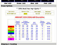 Name: PLCC-2-LEDs-ebay.jpg